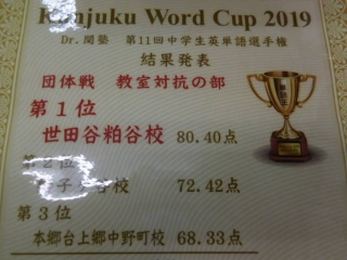 Word Cup2019 優勝 三連覇です